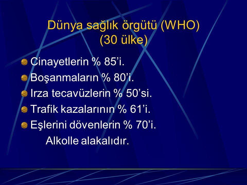 Dünya sağlık örgütü (WHO) (30 ülke)