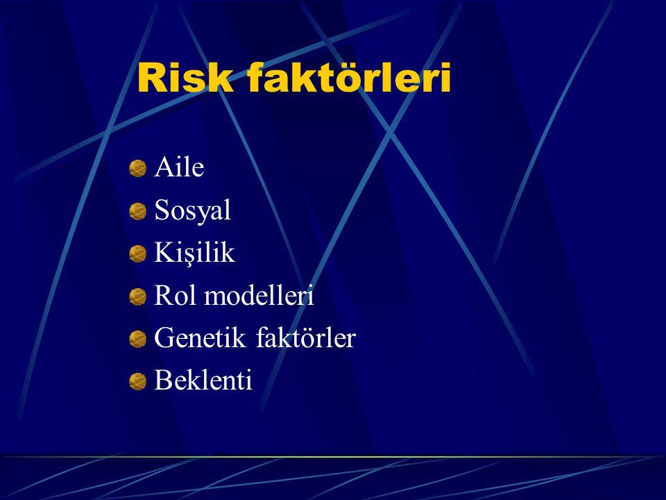 Risk faktörleri Aile Sosyal Kişilik Rol modelleri Genetik faktörler