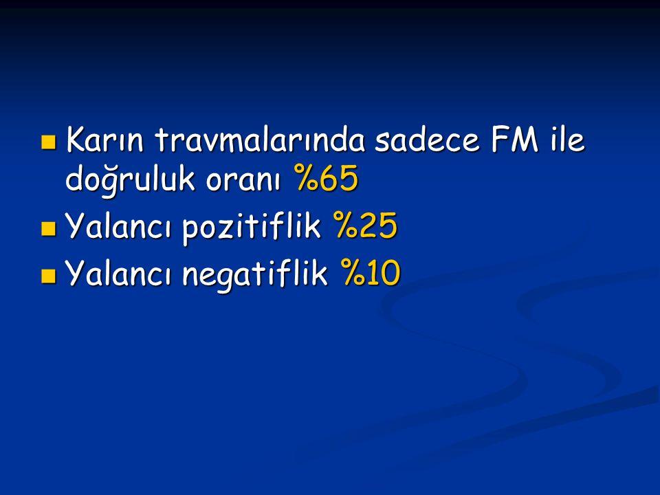 Karın travmalarında sadece FM ile doğruluk oranı %65