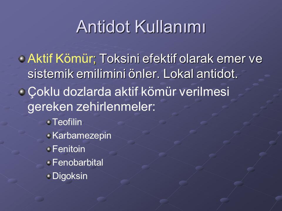 Antidot Kullanımı Aktif Kömür; Toksini efektif olarak emer ve sistemik emilimini önler. Lokal antidot.
