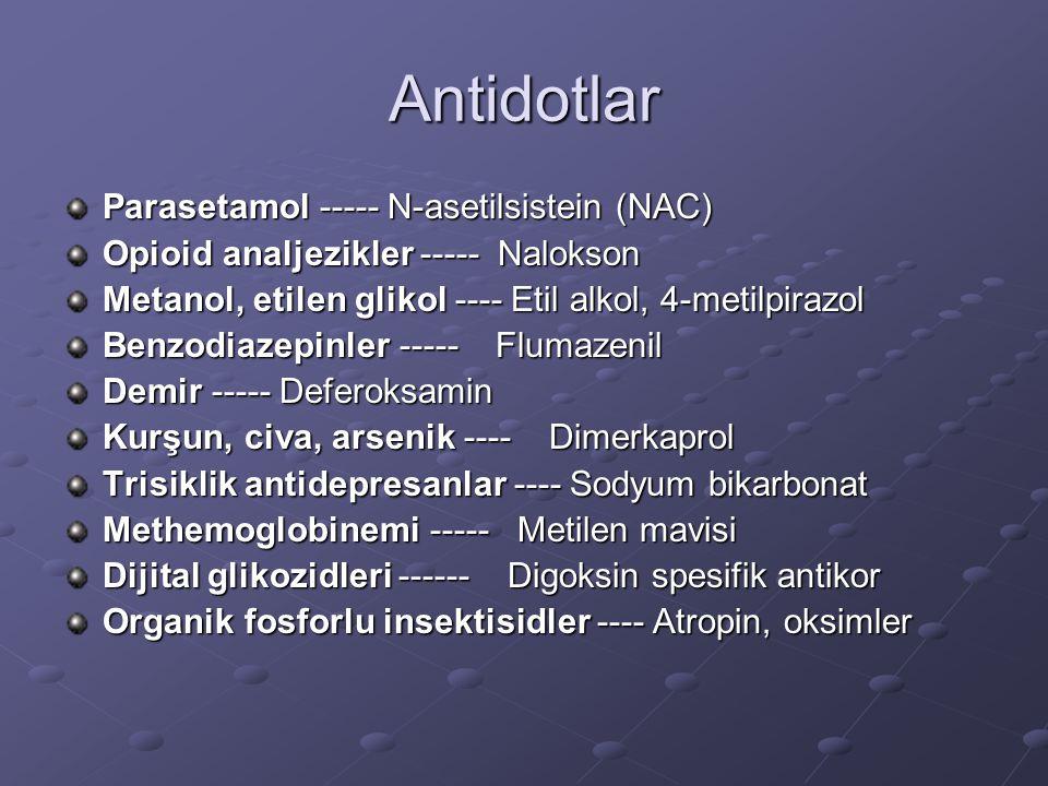 Antidotlar Parasetamol ----- N-asetilsistein (NAC)