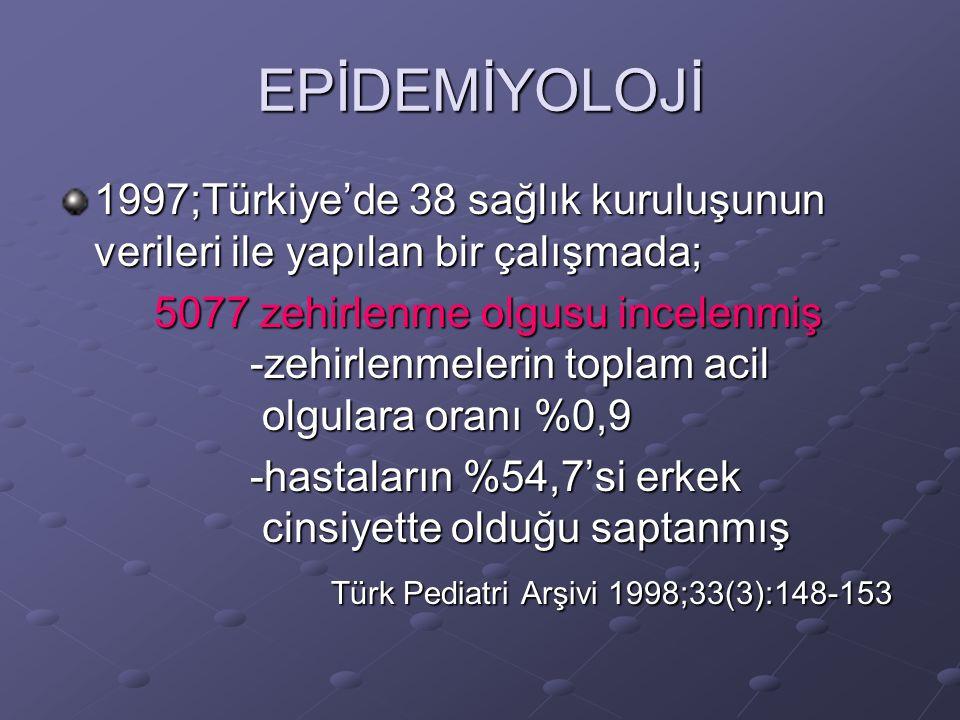 EPİDEMİYOLOJİ 1997;Türkiye'de 38 sağlık kuruluşunun verileri ile yapılan bir çalışmada;