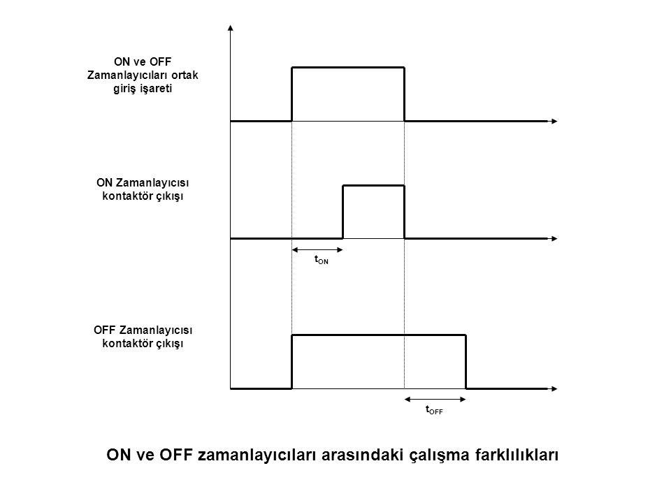 ON ve OFF zamanlayıcıları arasındaki çalışma farklılıkları