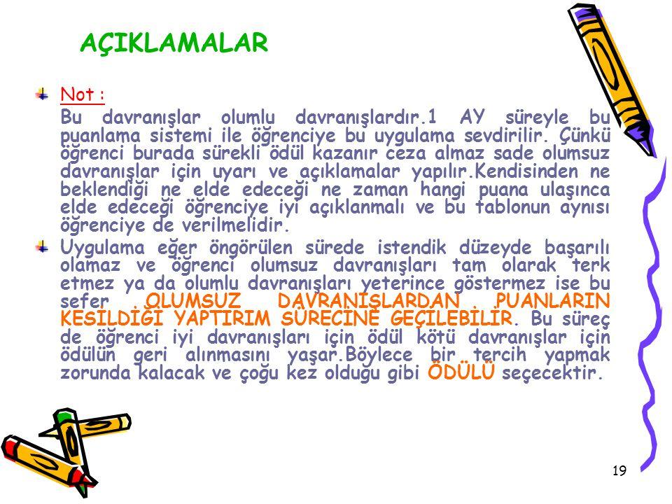 AÇIKLAMALAR Not :