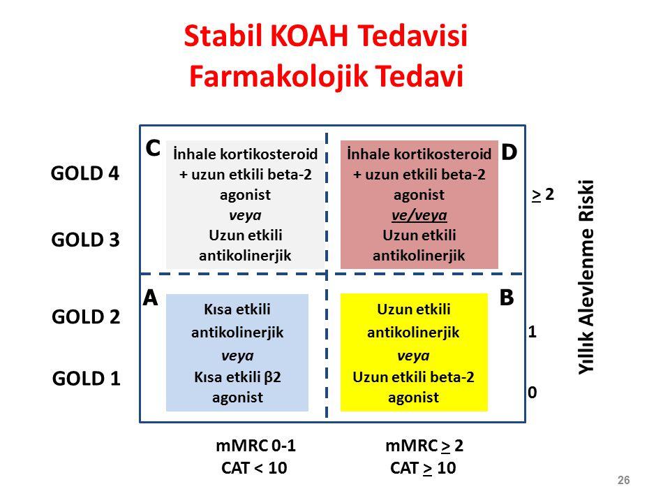 Stabil KOAH Tedavisi Farmakolojik Tedavi