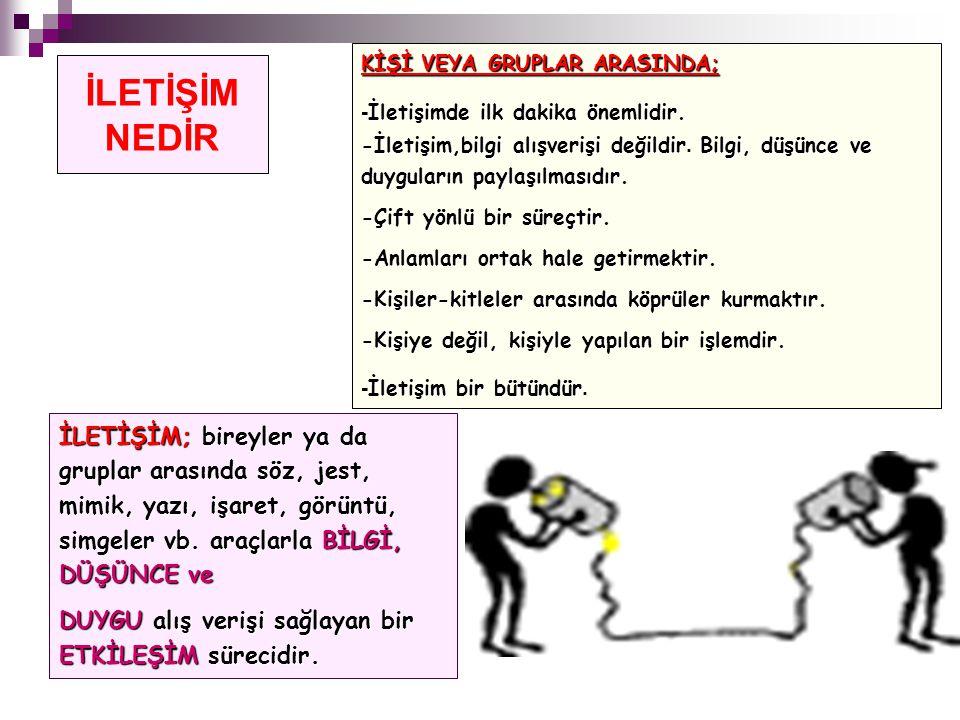 KİŞİ VEYA GRUPLAR ARASINDA;