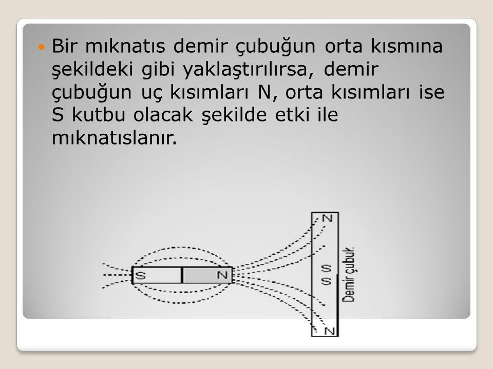 Bir mıknatıs demir çubuğun orta kısmına şekildeki gibi yaklaştırılırsa, demir çubuğun uç kısımları N, orta kısımları ise S kutbu olacak şekilde etki ile mıknatıslanır.