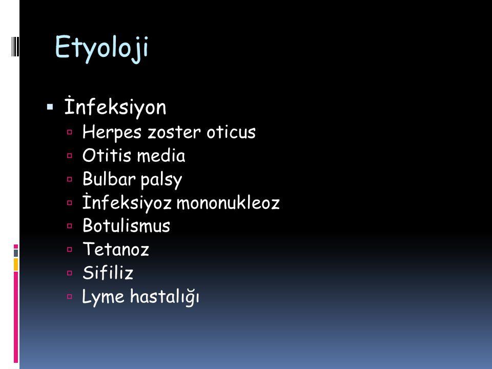 Etyoloji İnfeksiyon Herpes zoster oticus Otitis media Bulbar palsy