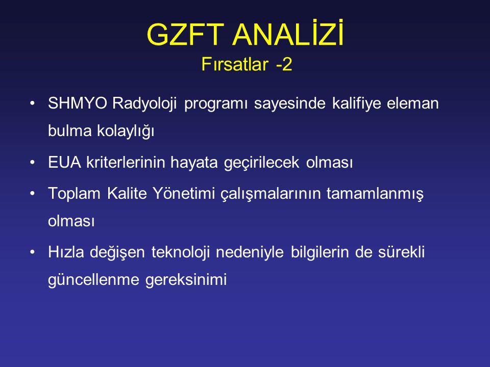 GZFT ANALİZİ Fırsatlar -2