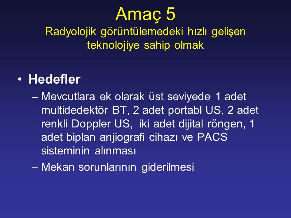 Amaç 5 Radyolojik görüntülemedeki hızlı gelişen teknolojiye sahip olmak