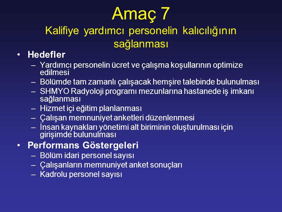 Amaç 7 Kalifiye yardımcı personelin kalıcılığının sağlanması