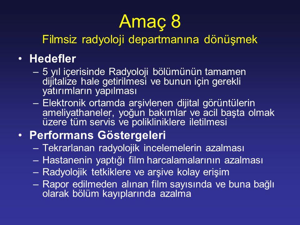 Amaç 8 Filmsiz radyoloji departmanına dönüşmek
