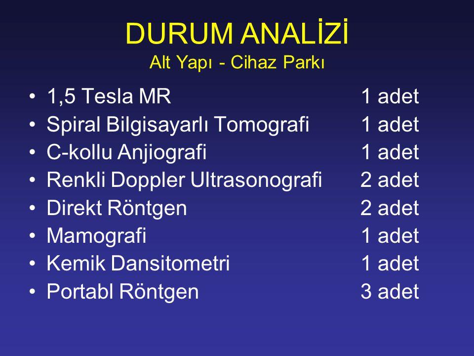 DURUM ANALİZİ Alt Yapı - Cihaz Parkı