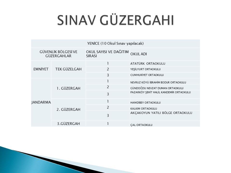 SINAV GÜZERGAHI YENİCE (10 Okul Sınav yapılacak)