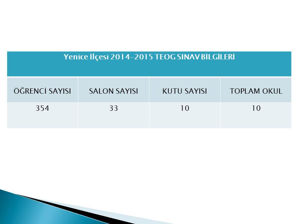 Yenice İlçesi 2014-2015 TEOG SINAV BİLGİLERİ