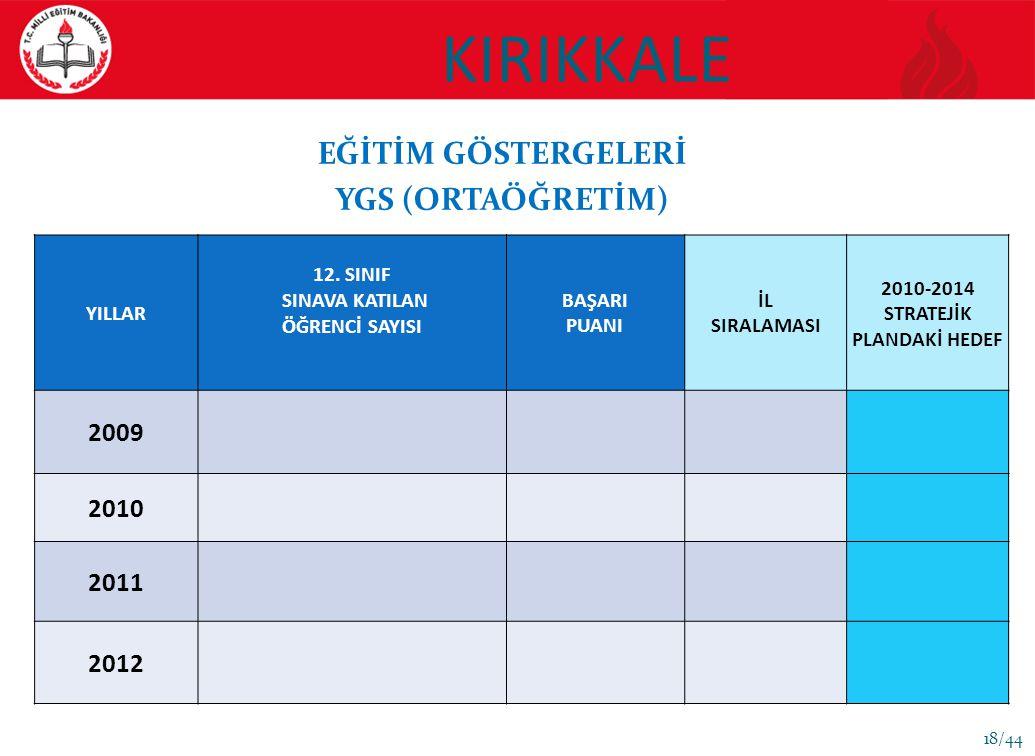 2010-2014 STRATEJİK PLANDAKİ HEDEF