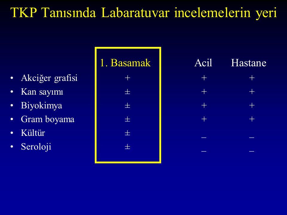 TKP Tanısında Labaratuvar incelemelerin yeri