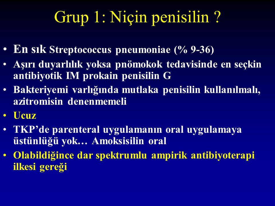 Grup 1: Niçin penisilin En sık Streptococcus pneumoniae (% 9-36)