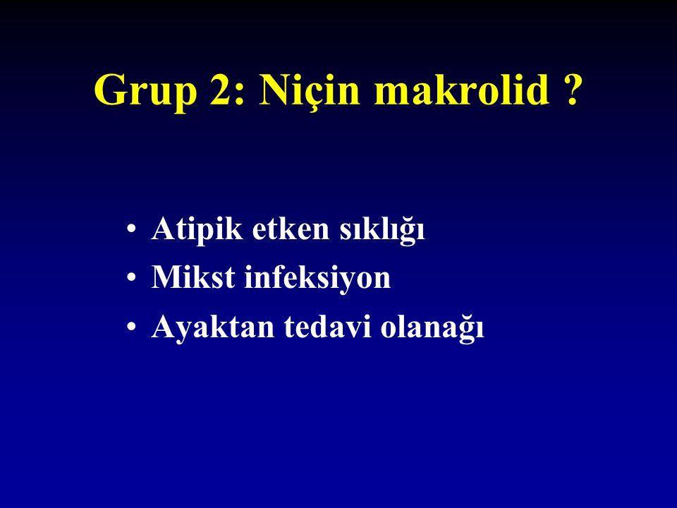 Grup 2: Niçin makrolid Atipik etken sıklığı Mikst infeksiyon