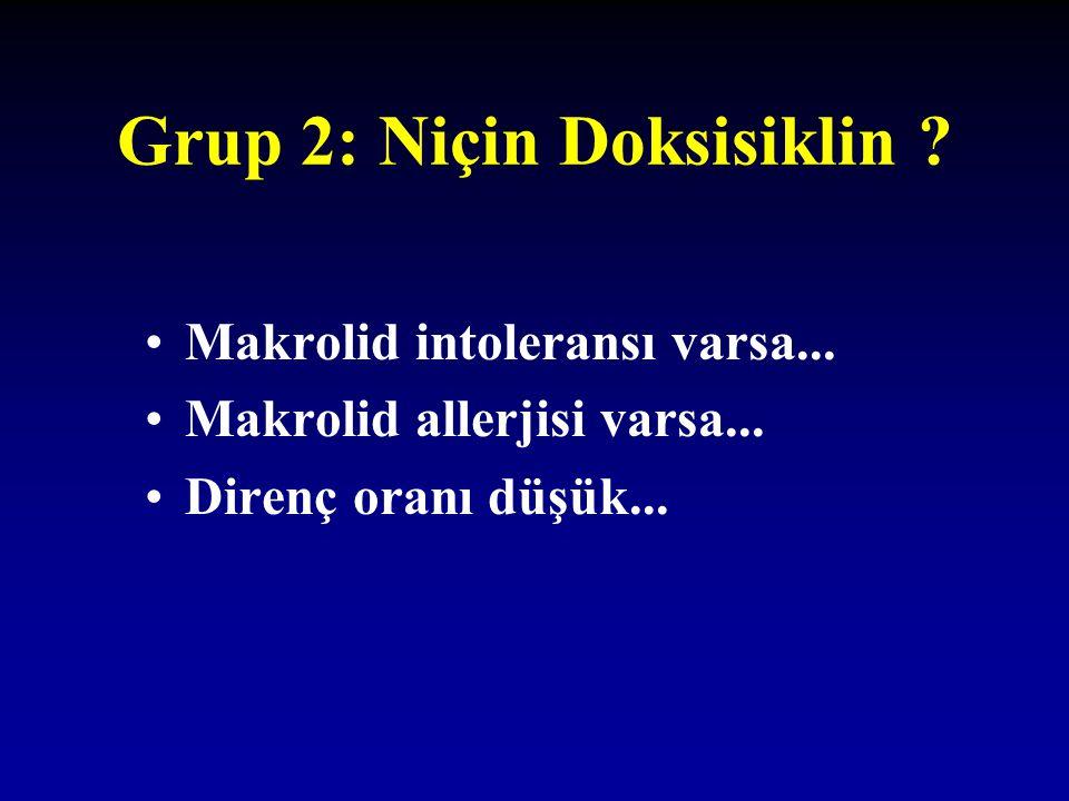 Grup 2: Niçin Doksisiklin