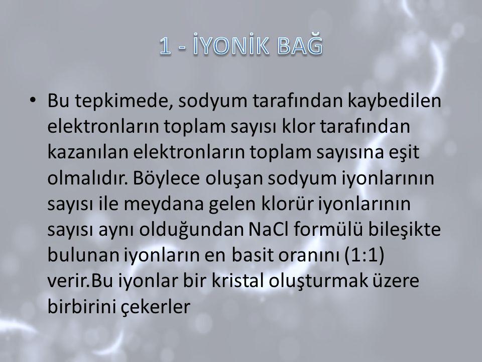 1 - İYONİK BAĞ