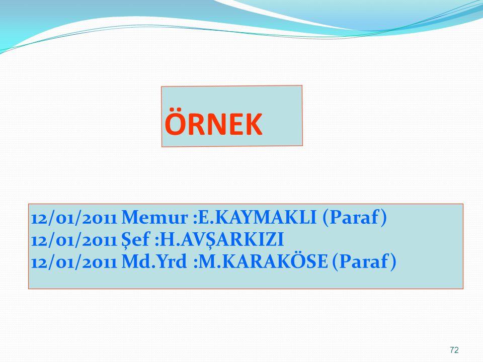 ÖRNEK 12/01/2011 Memur :E.KAYMAKLI (Paraf) 12/01/2011 Şef :H.AVŞARKIZI