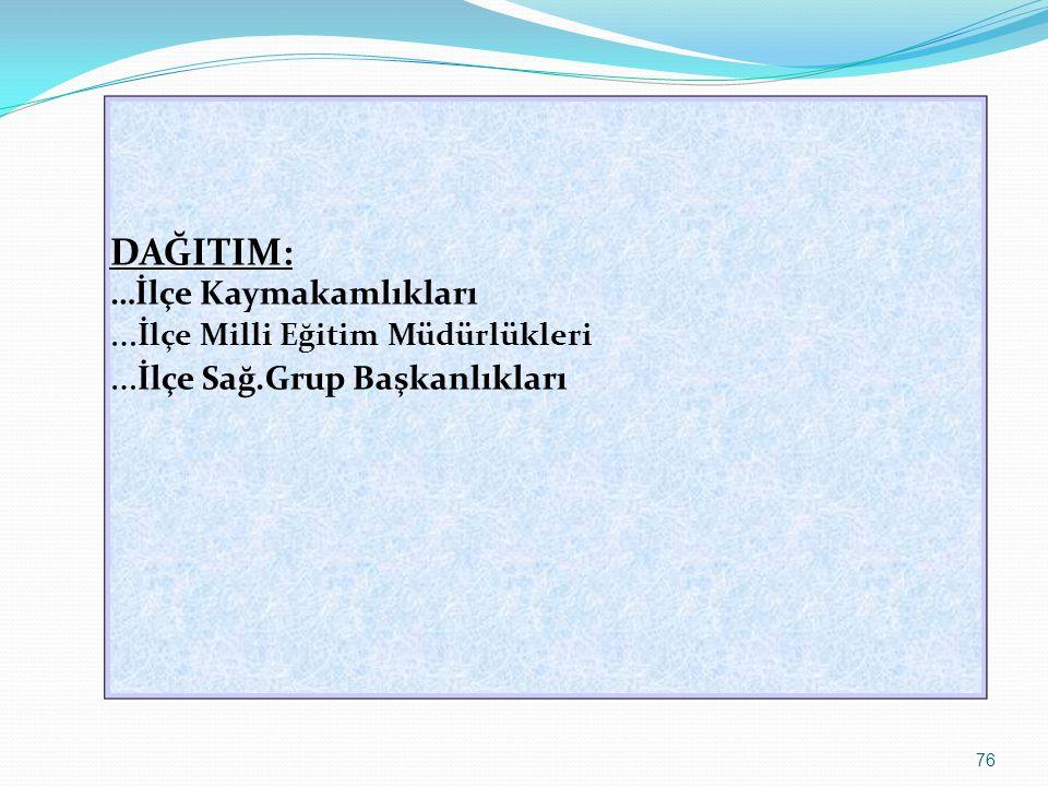 …İlçe Milli Eğitim Müdürlükleri …İlçe Sağ.Grup Başkanlıkları