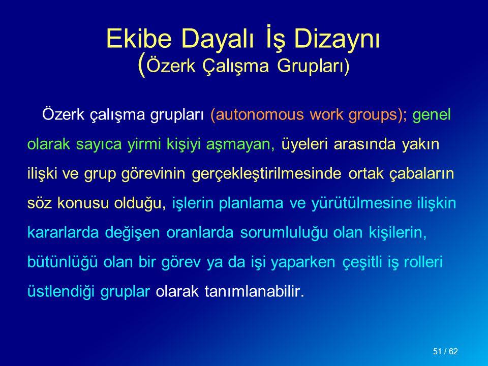 Ekibe Dayalı İş Dizaynı (Özerk Çalışma Grupları)