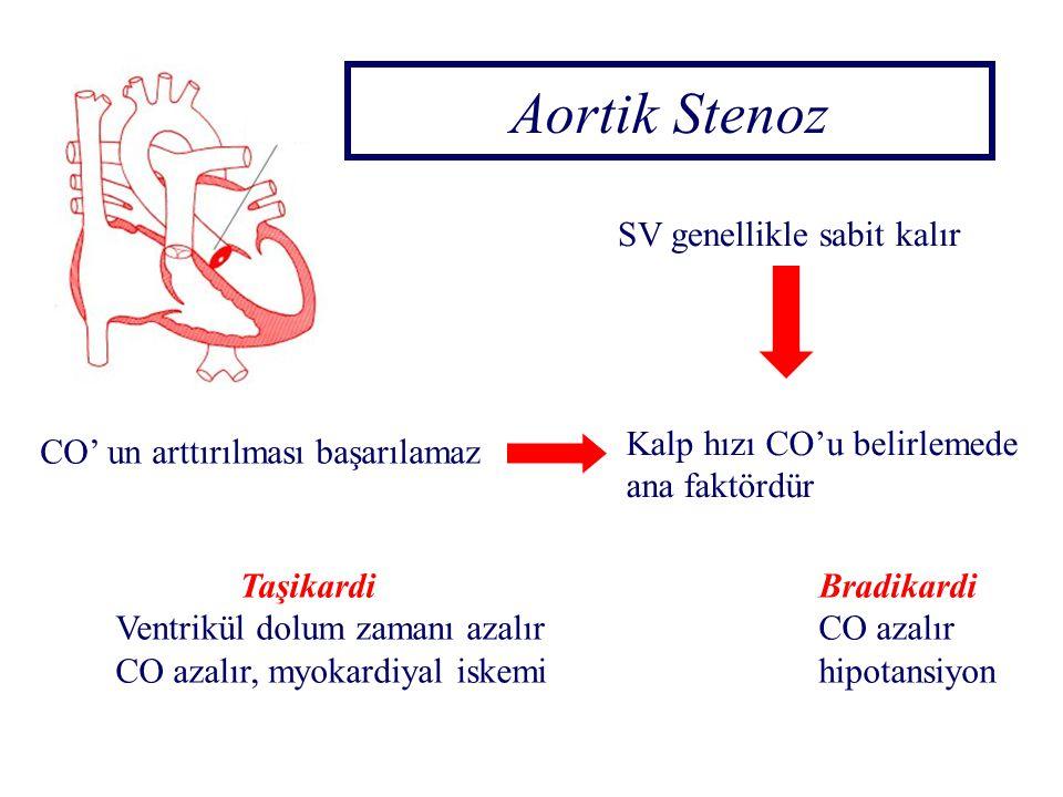 Aortik Stenoz SV genellikle sabit kalır Kalp hızı CO'u belirlemede