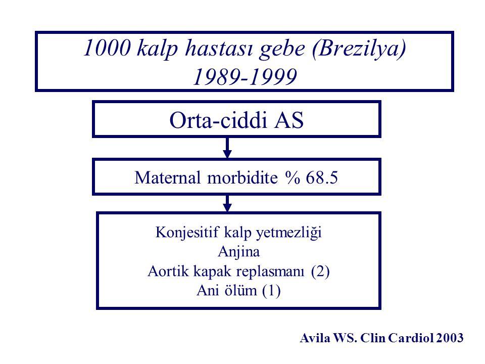 1000 kalp hastası gebe (Brezilya) 1989-1999
