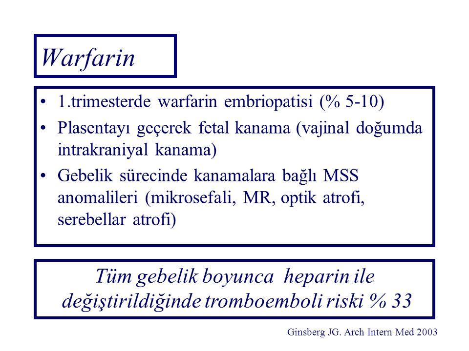 Warfarin Tüm gebelik boyunca heparin ile