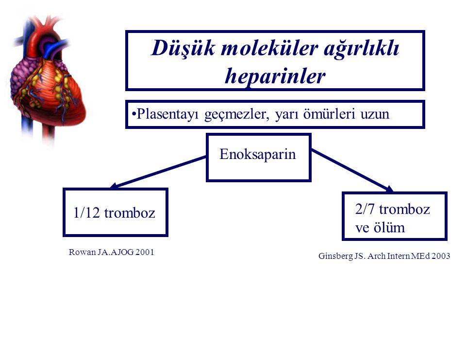 Düşük moleküler ağırlıklı heparinler