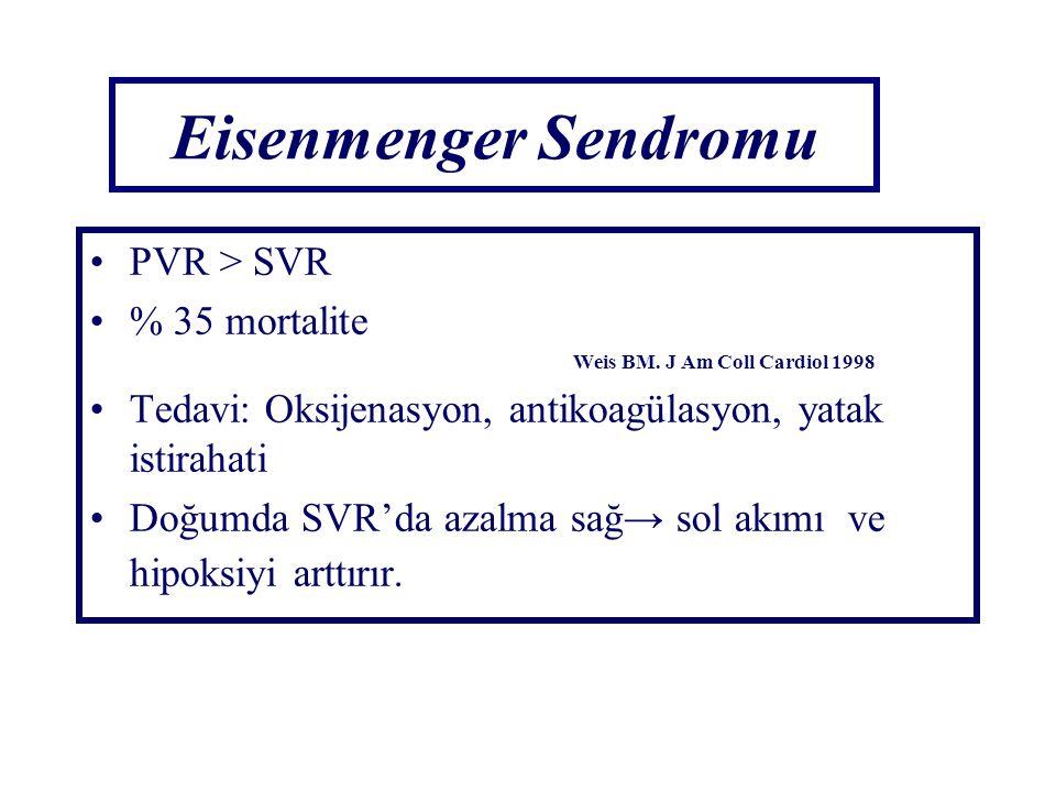 Eisenmenger Sendromu PVR > SVR % 35 mortalite