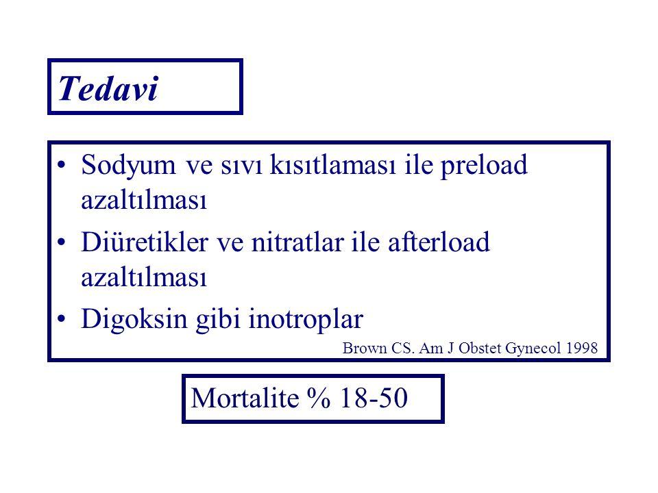 Tedavi Sodyum ve sıvı kısıtlaması ile preload azaltılması