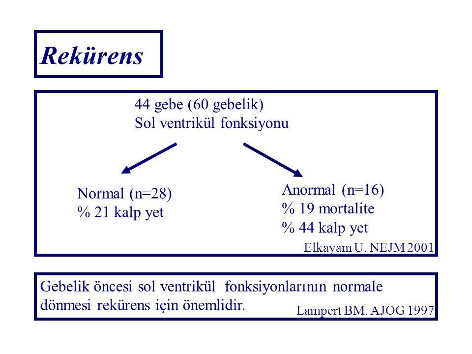 Rekürens 44 gebe (60 gebelik) Sol ventrikül fonksiyonu Anormal (n=16)