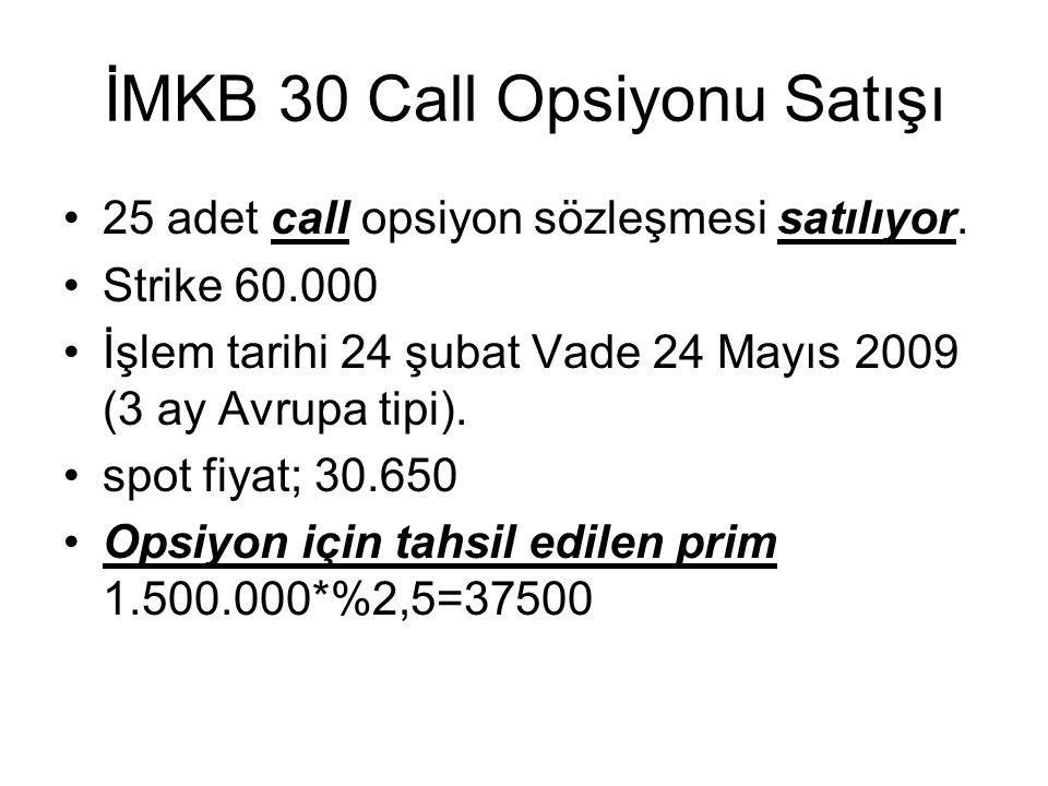 İMKB 30 Call Opsiyonu Satışı