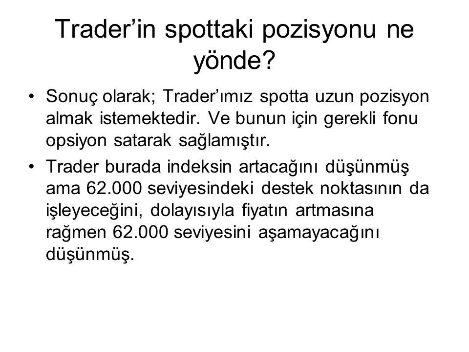 Trader'in spottaki pozisyonu ne yönde