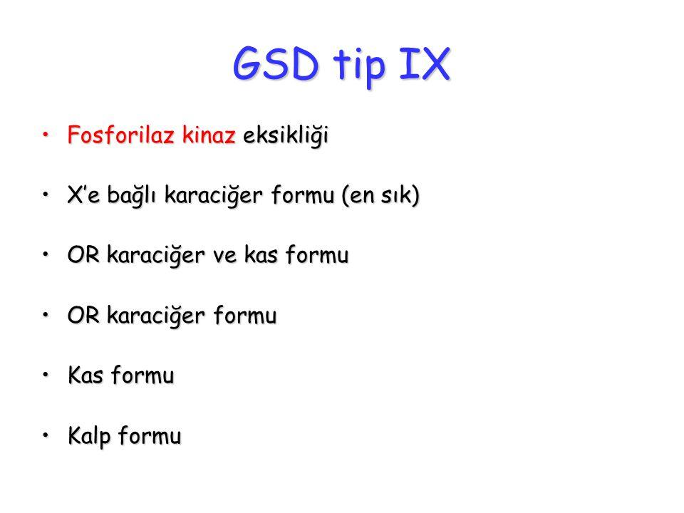 GSD tip IX Fosforilaz kinaz eksikliği