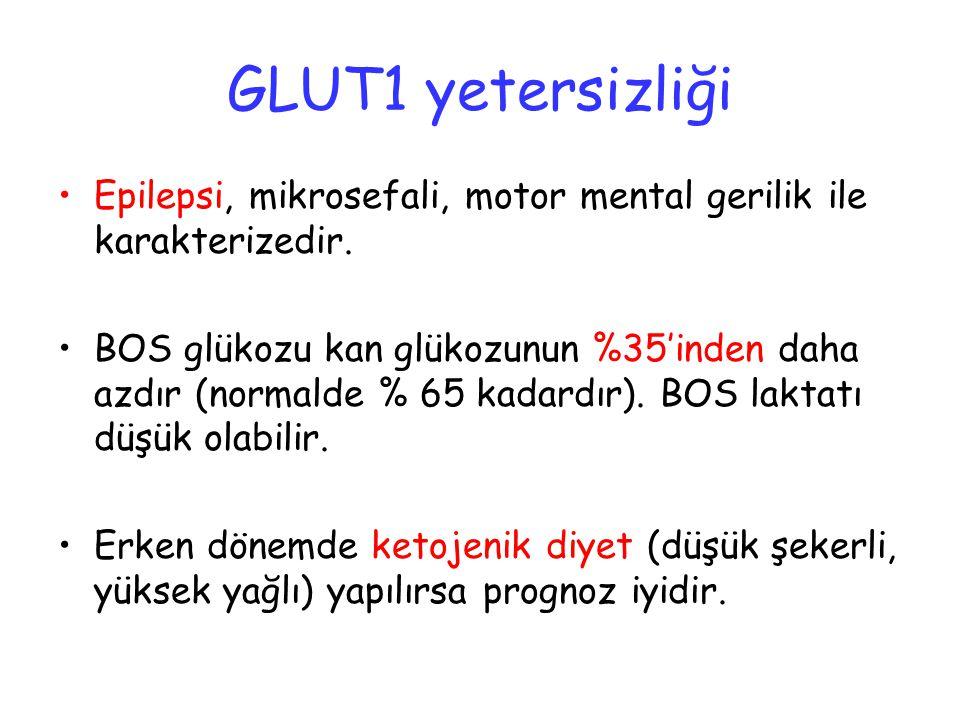 GLUT1 yetersizliği Epilepsi, mikrosefali, motor mental gerilik ile karakterizedir.