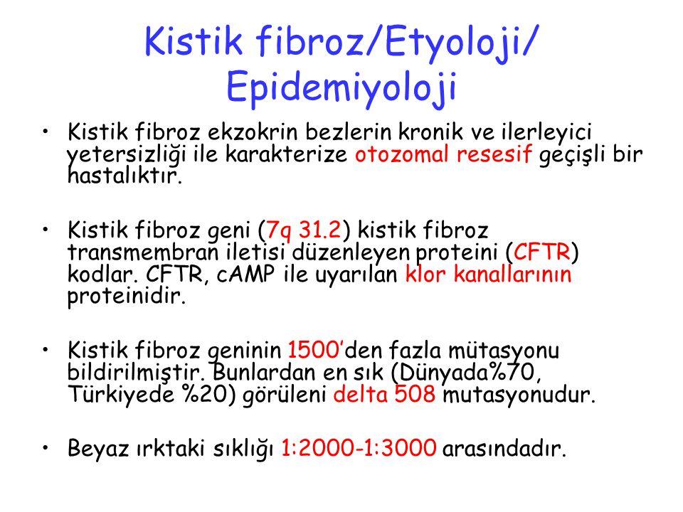 Kistik fibroz/Etyoloji/ Epidemiyoloji