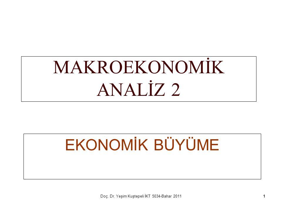 Doç. Dr. Yeşim Kuştepeli İKT 5034-Bahar 2011