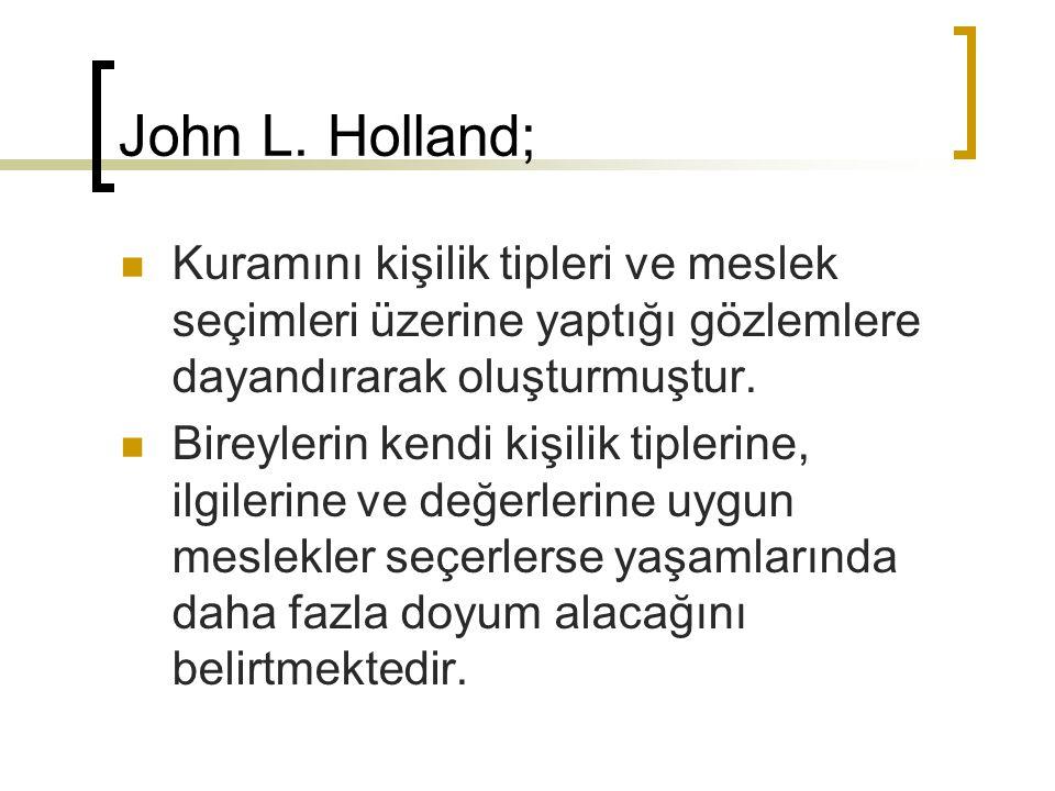 John L. Holland; Kuramını kişilik tipleri ve meslek seçimleri üzerine yaptığı gözlemlere dayandırarak oluşturmuştur.
