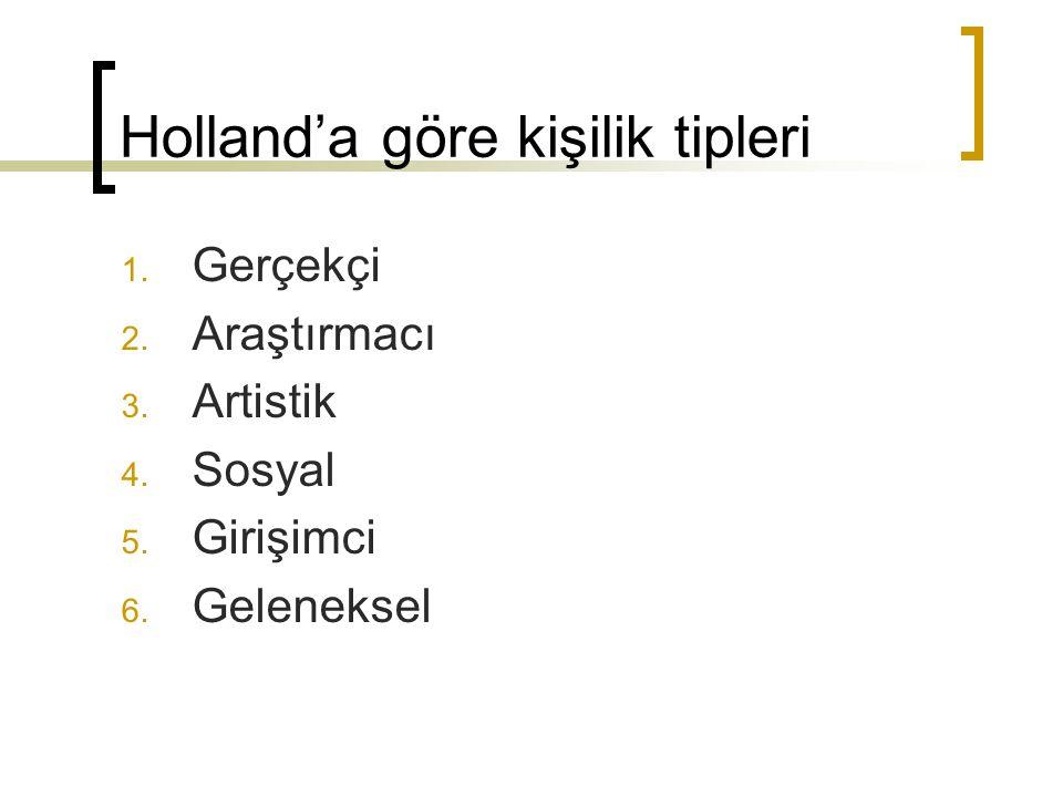 Holland'a göre kişilik tipleri