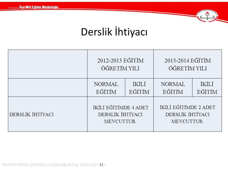 Derslik İhtiyacı 2012-2013 EĞİTİM ÖĞRETİM YILI