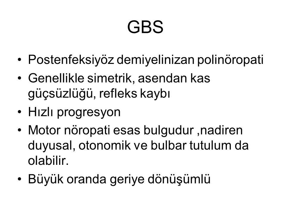 GBS Postenfeksiyöz demiyelinizan polinöropati