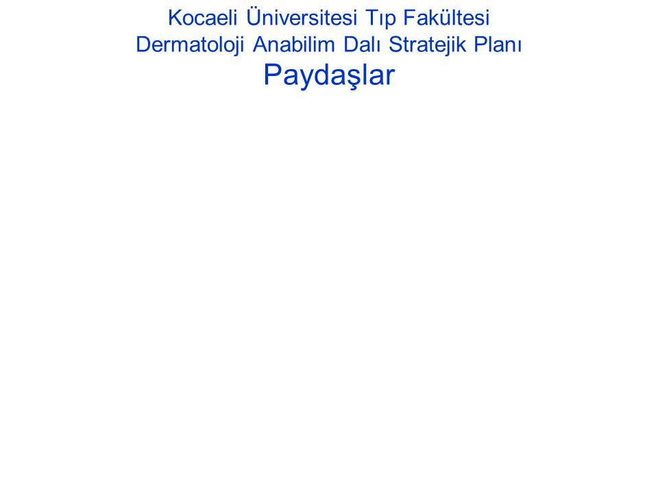 Kocaeli Üniversitesi Tıp Fakültesi Dermatoloji Anabilim Dalı Stratejik Planı Paydaşlar