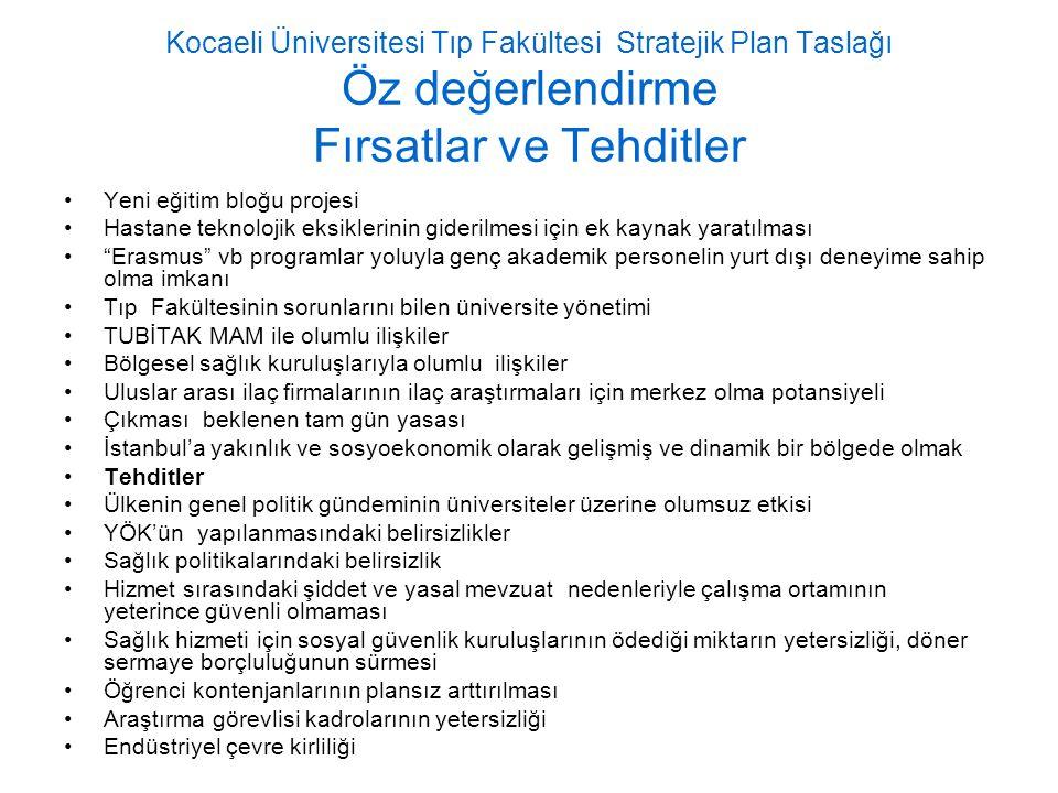 Kocaeli Üniversitesi Tıp Fakültesi Stratejik Plan Taslağı Öz değerlendirme Fırsatlar ve Tehditler
