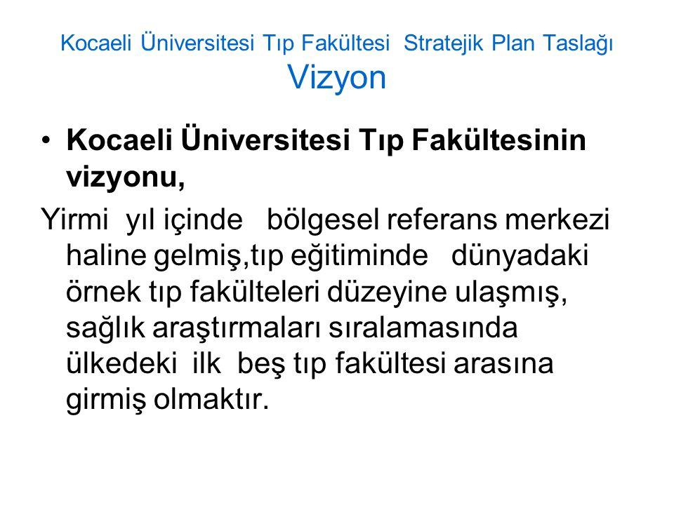 Kocaeli Üniversitesi Tıp Fakültesi Stratejik Plan Taslağı Vizyon
