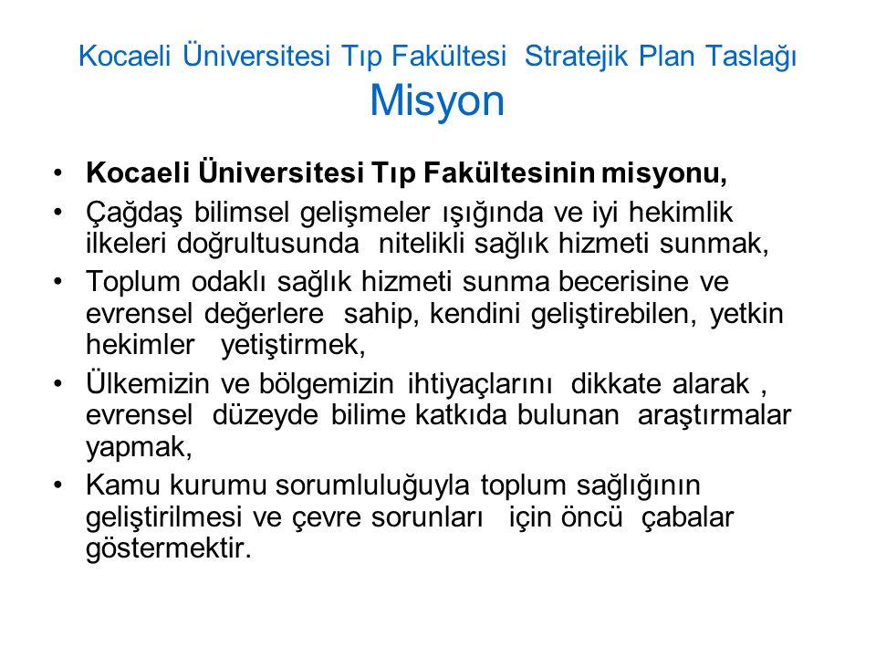 Kocaeli Üniversitesi Tıp Fakültesi Stratejik Plan Taslağı Misyon