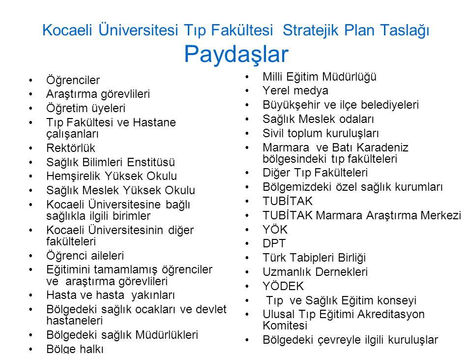 Kocaeli Üniversitesi Tıp Fakültesi Stratejik Plan Taslağı Paydaşlar